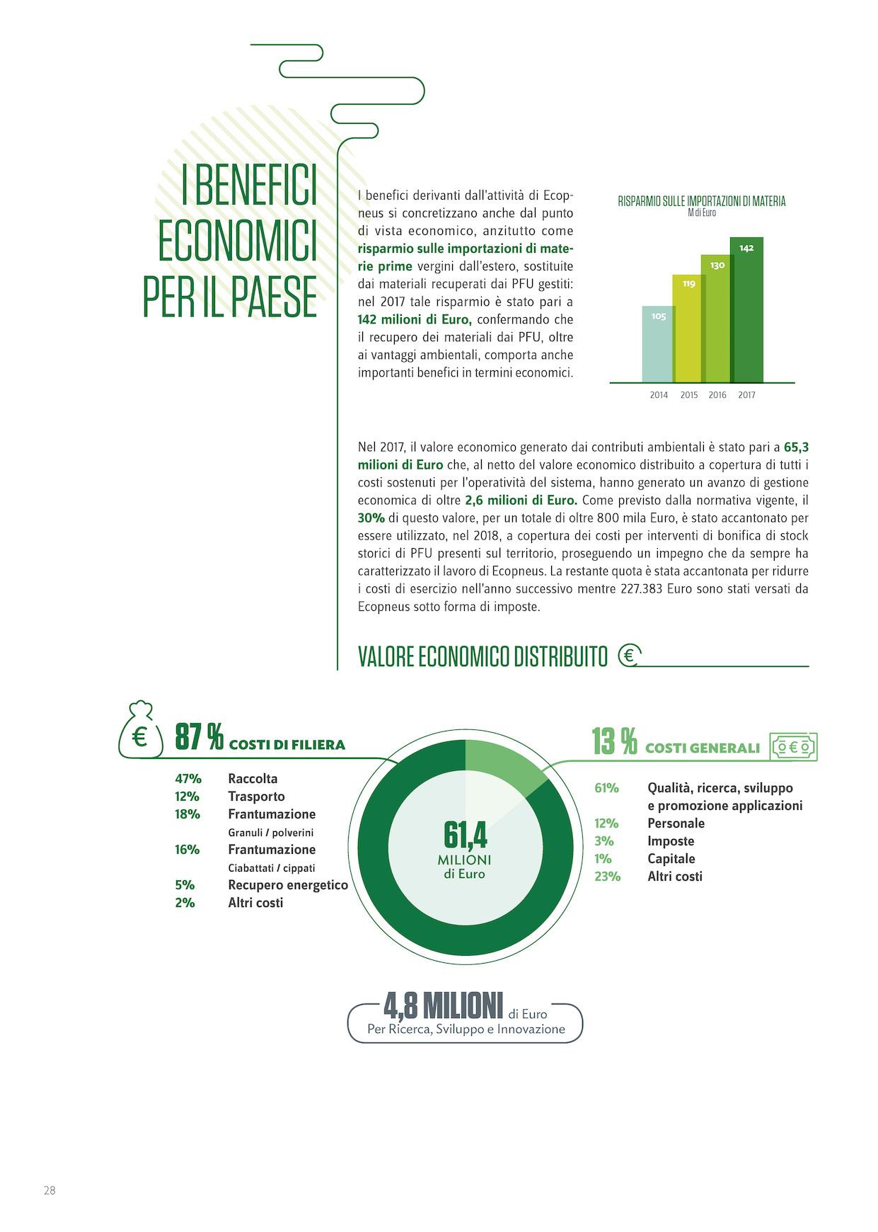 Ecopneus Brochure 2018_MondoMigliore_Pagina_7