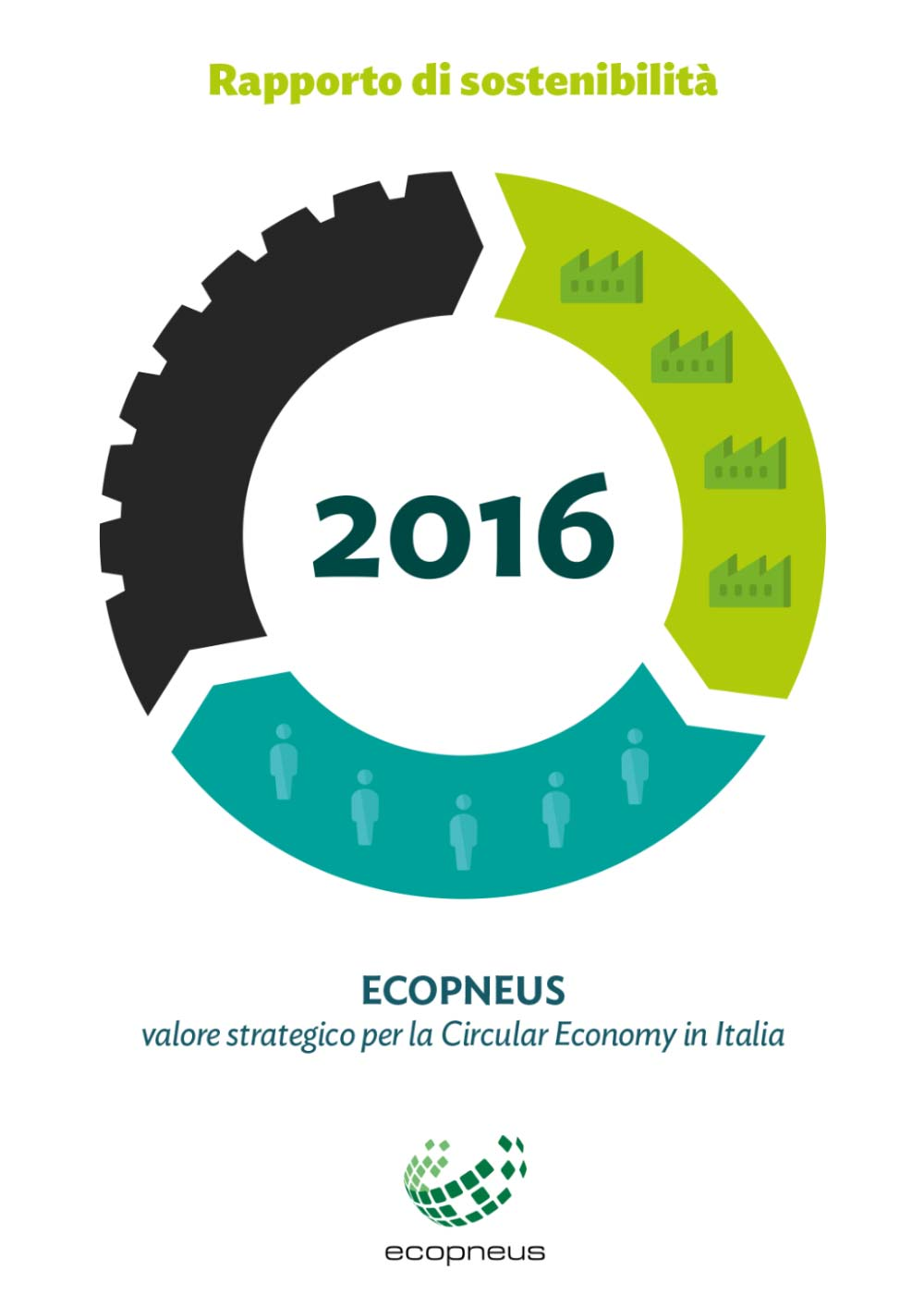 Ecopneus - Rapporto di sostenibilità 2016