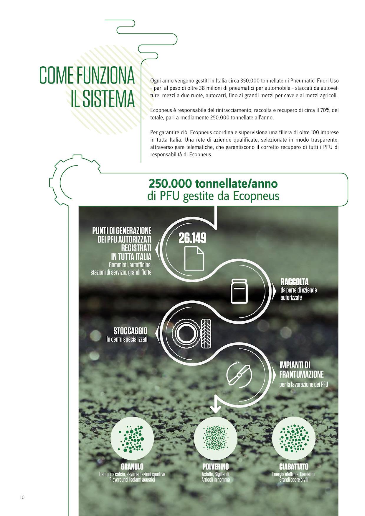 Ecopneus Brochure 2018_MondoMigliore_Pagina_4